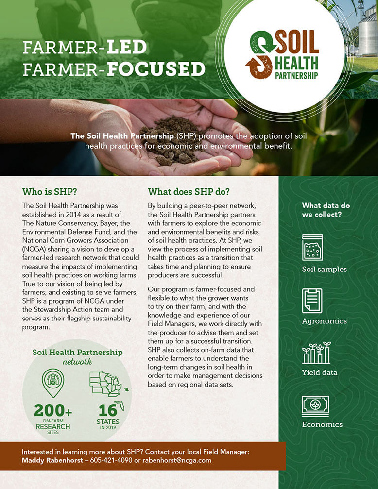 How to enrolle SHP farmer sites